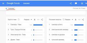 Как работает Google: описание программы, функции и возможности