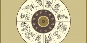 Китайская астрология: секреты и элементы